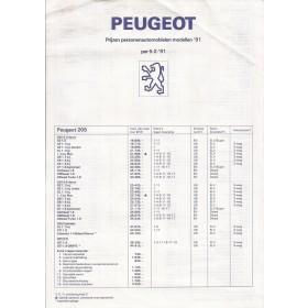 Peugeot prijslijst 4 pagina's 1991 met gebruikssporen Nederlands