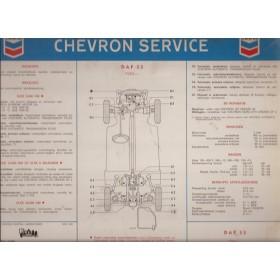 DAF 33 Smeerkaart Benzine Chevron 1965 met gebruikssporen Nederlands