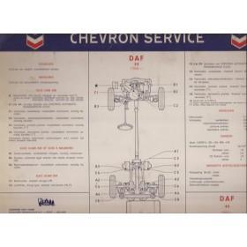 DAF 44 Smeerkaart Benzine Chevron 1968 met gebruikssporen Nederlands