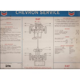 DAF 55 Smeerkaart Benzine Chevron 1969 met gebruikssporen Nederlands