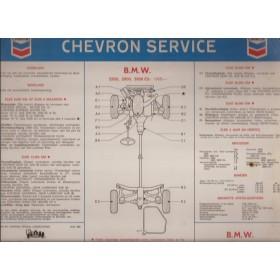 BMW 2500/2800/CS Smeerkaart Benzine Chevron 1969 met gebruikssporen Nederlands