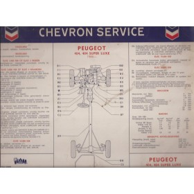 Peugeot 404 Smeerkaart Benzine Chevron 1966 met gebruikssporen Nederlands